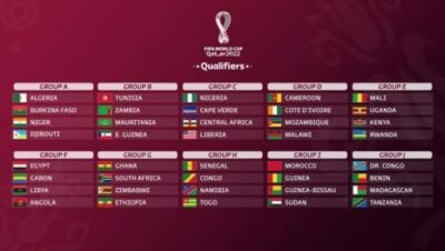 World-Cup-2022-680x383-1-scaled