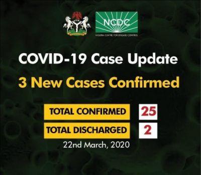 Coronavirus-in-Nigeria