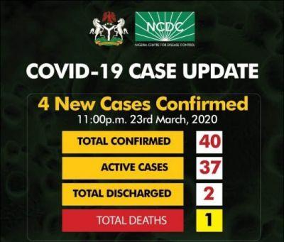 Nigeria-coronavirus-cases