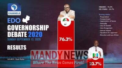 Obaseki and Ize-Iyamu debate score