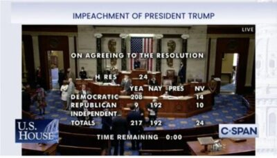 Donald Trump Impeached Twice — Here's How They Voted!